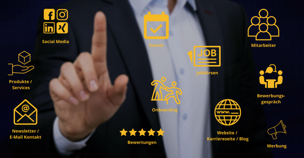 Touchponits in der Candidate Experience